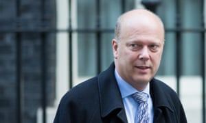 Chris Grayling, leader of the Commons