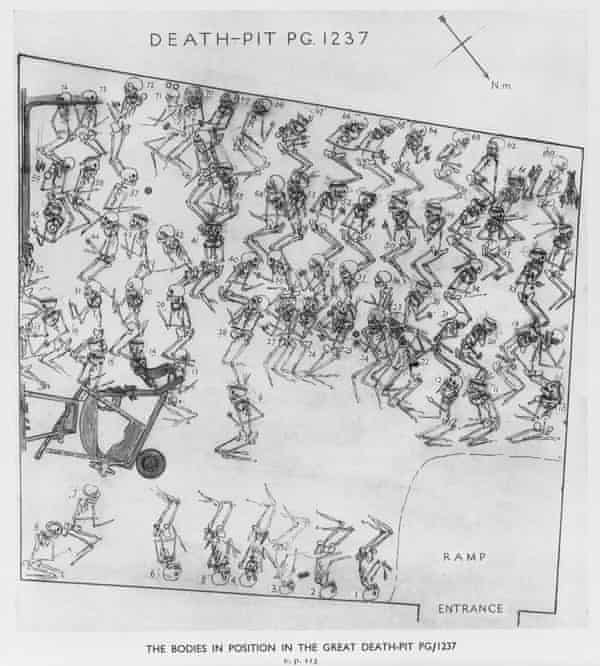 Plan of the 'Great Death Pit', so called because it held the bodies of 73 retainers, laid out and adorned as if celebrating a funerary feast.