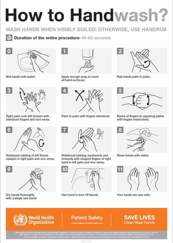 A guide to handwashing created by the World Health Organization.
