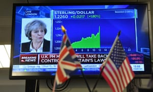 A financial graph on a television on the trading floor of ETX Capital in London as Theresa May delivers her speech on Brexit.