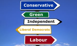 Signposts of the main political parties