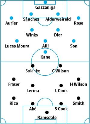 Tottenham v Bournemouth: Probable starters in bold, contenders in light.