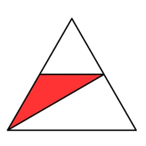 The large triangle is equilateral, meaning that its sides have the same length. The red triangle is constructed using the midpoints of two sides, and a vertex, of the equilateral triangle.