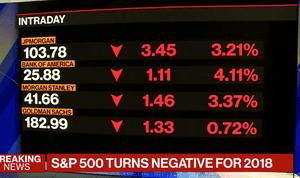 US banking stocks