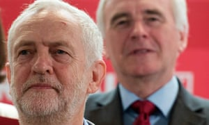 Labour Leader Jeremy Corbyn and John McDonnell