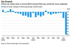 Chinese car sales