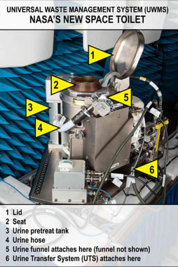 Nasa's new $23m titanium space toilet.  - 1330 - Potty training: ISS crew to give Nasa's first new space toilet in decades a go | Nasa
