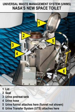 Nasa's new $23m titanium space toilet.