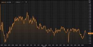 Daimler shares have fallen after the company announced global job cuts.