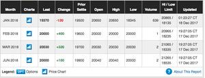 CME bitcoin future prices