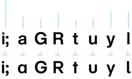 Helvetica Now: why the Marmite of fonts was redesigned