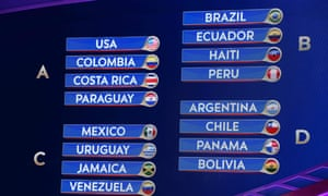 USA have the toughest group for the opening stages of Copa América this summer