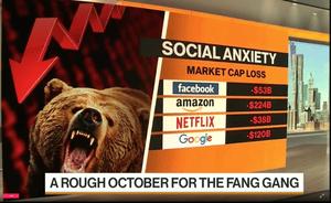 Tech stocks losses in October