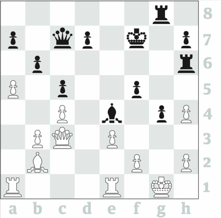3599: From Peter Svidler v Dmitry Andreikin in this week's World Rapid Championship at St Petersburg. If Black (to move) tries the obvious capture 1...Rxh4?? then 2 Qf6+ and 3 Qxh4, so how should Andreikin continue?