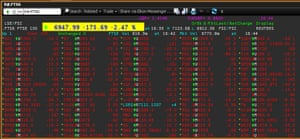The FTSE 100, close, May 11 2021