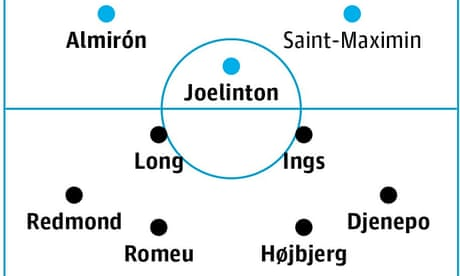 Newcastle v Southampton: match preview