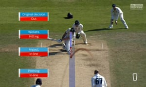Ben Stokes, on 131 and with England two runs from victory, is hit on the pad by a ball from Australia spinner Nathan Lyon. Lyon's appeal was turned down.