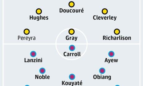 Watford v West Ham United: match preview