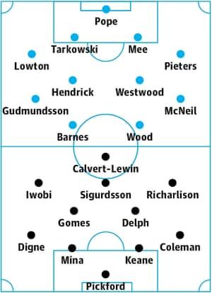 Burnley: Pope, Lowton, Tarkowski, Mee, Pieters; Gudmundsson, Hendrick, Westwood, McNeil; Barnes, Wood. Everton: Pickford; Coleman, Keane, Mina, Digne; Delph, Gomes; Richarlison, Sigurdsson, Iwobi; Calvert-Lewin.