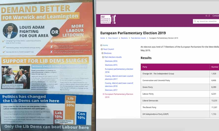 A Lib Dem leaflet in Warwick omits the Brexit party.