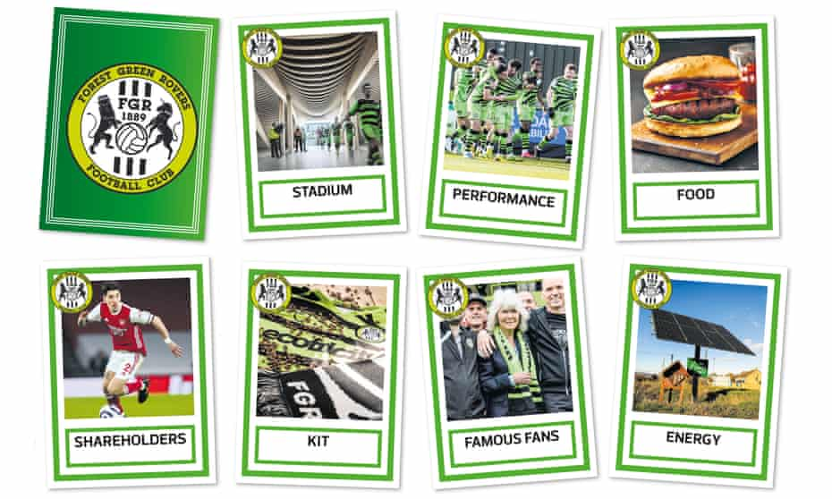 Forest Green Rovers cards