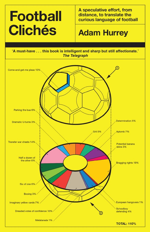 How to speak the language of football | Football | The Guardian