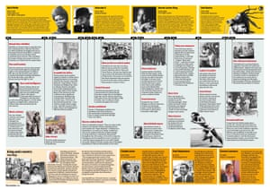 The Guardian Black History wall chart