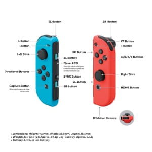 The Switch Joy-Cons, close up.