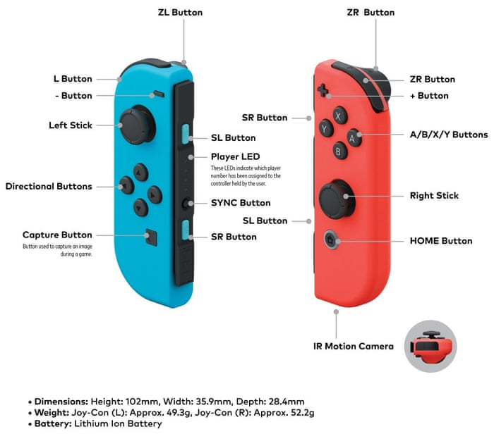 Nintendo Switch: everything you need to know about the console