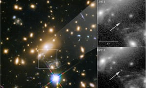Icarus, whose official name is MACS J1149+2223 Lensed Star 1, is the farthest individual star ever seen. It is only visible because it is being magnified by the gravity of a massive galaxy cluster, located about 5 billion light-years from Earth. The panels at the right show the view in 2011, without Icarus visible, compared with the star's brightening in 2016.