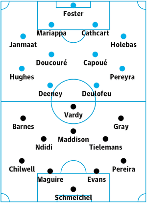 Watford v Leicester City: probable contenders in bold, contenders in light.