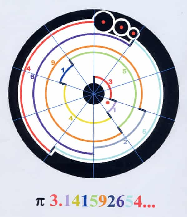 A diagram created by Michael Glickman in response to the Barbury Castle crop circle, to show that the segmentation of the circle was related to Pi, the ratio of a circle's circumference to its diameter, 3.141592654...