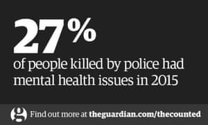 The counted mental health card