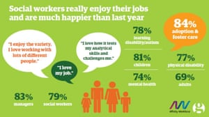 Social Lives survey happiness