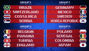 Groups E, F, G and H are displayed at the end of the 2018 soccer World Cup draw.