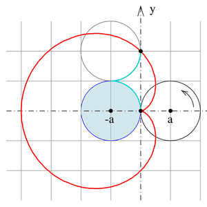 Pickup pattern of a cardioid microphone