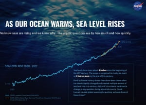 Rising ocean waters.