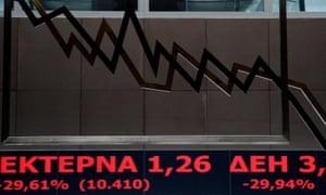 Greek stock exchange slumps on 3 August.