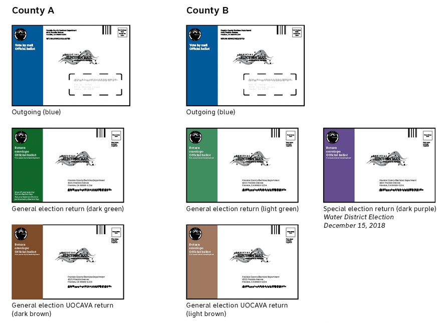 A proposal to simplify ballot design is to color-coordinate the mail envelopes used to send in ballots.