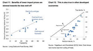 Bank of England chart