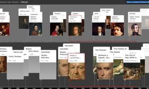 A treasure trove of Goya ... Museo del Prado's interactive timeline.