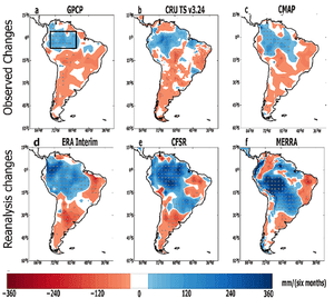 December through May averaged precipitation change from 1979 to 2015 in observation and reanalysis over South America.