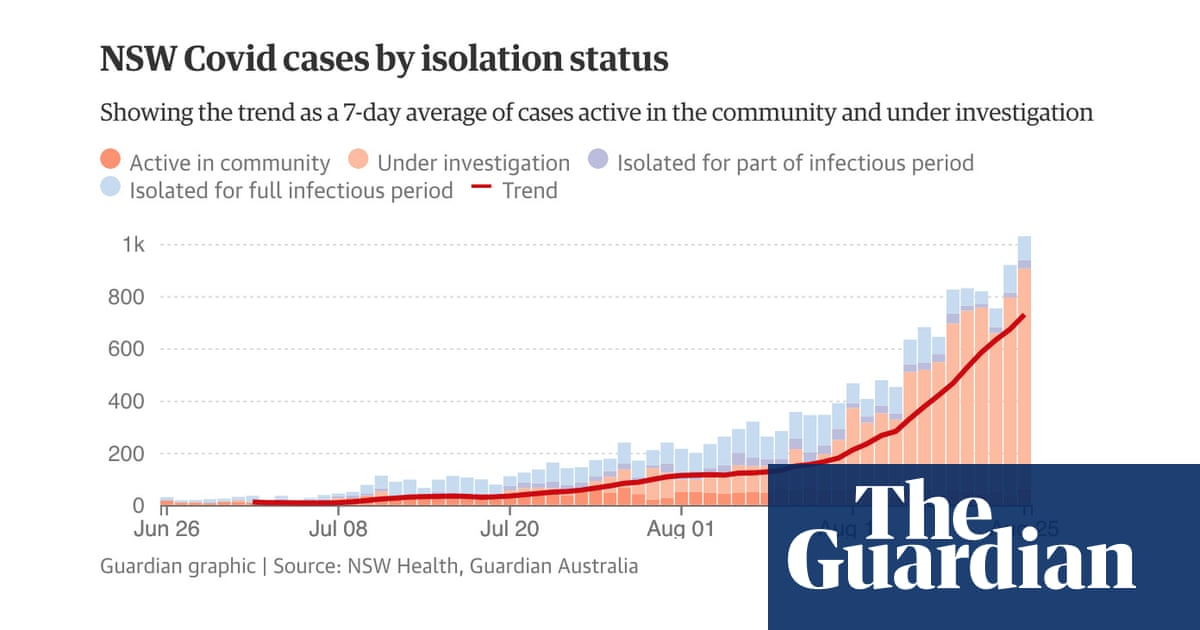 NSW and ACT Covid hotspots: list and map of Sydney, regional NSW and Canberra coronavirus exposure sites