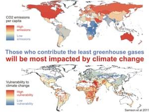 National average per capita CO2 emissions (top frame) vs. Vulnerability Index from Samson et al. (2011) (bottom frame).