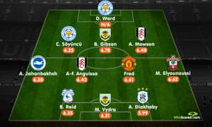These 11 players cost more than £200m last summer. They have not been good value.