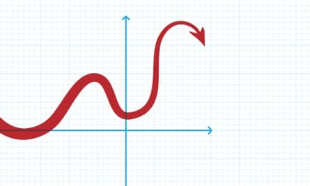 devil's tail on an economics graph