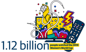 1.12 billion people watched the 2019 Women's World Cup