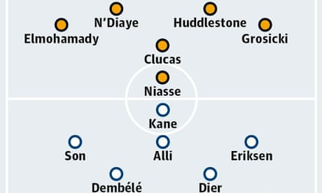 Hull City v Tottenham Hotspur: match preview