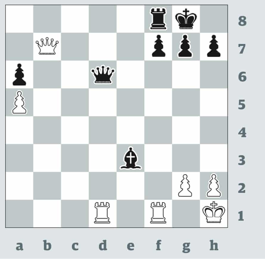3502 Carlsen v Nepomniachtchi, Leuven blitz 2017. Black can move his attacked queen to e6, g6 or h6. Which (played by Black) is the one to avoid?