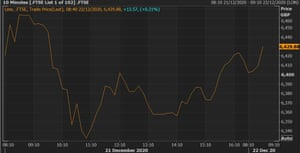 The FTSE 100 reversed its losses on Tuesday morning.